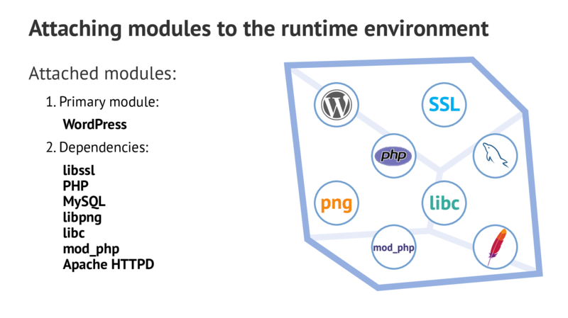 Attaching modules to the runtime environment Attached modules: 1.Primary module: WordPress 2.Dependencies: libssl PHP MySQL libpng libc mod_php Apache HTTPD